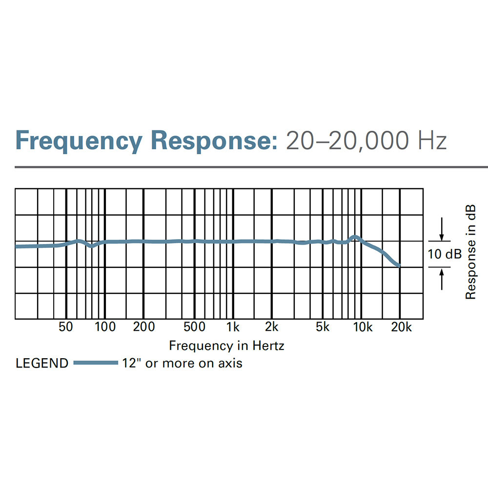 Audio-Technica AT2020USBi Microphone - Frequency Response