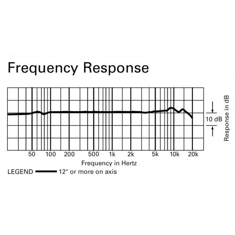 Audio-Technica AT2020USB+ Microphone - Frequency Response